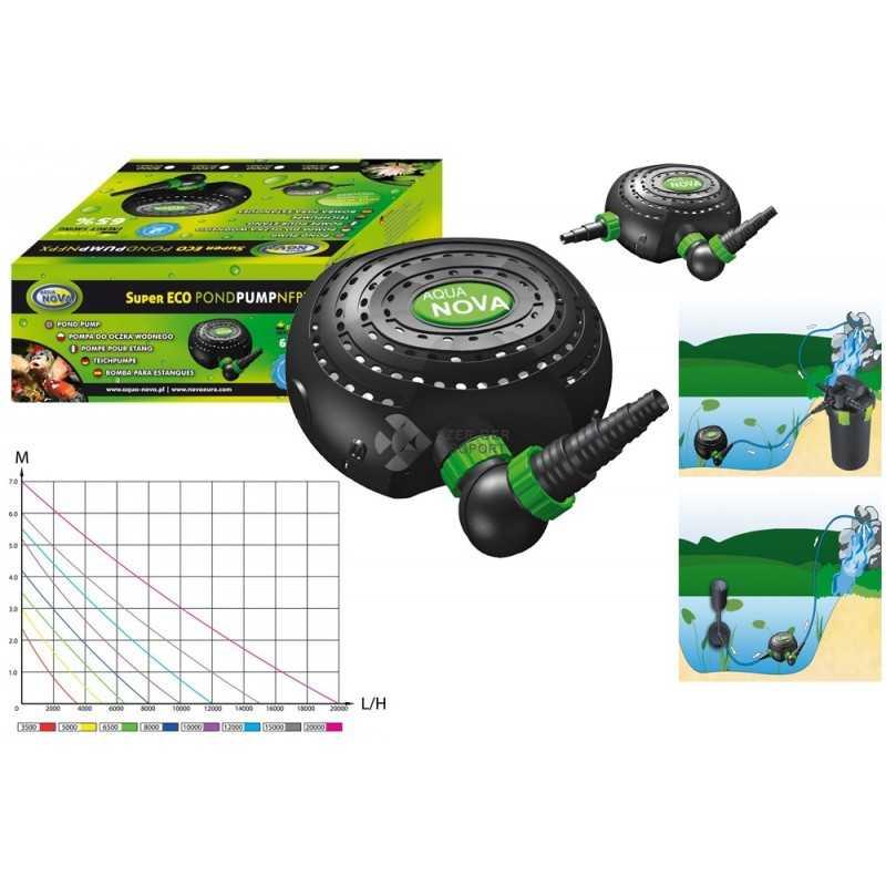 Aqua Nova NFPX-3500 energiatakarékos...