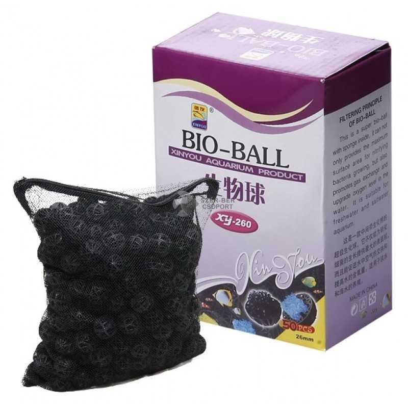 Bio-labda Xin You